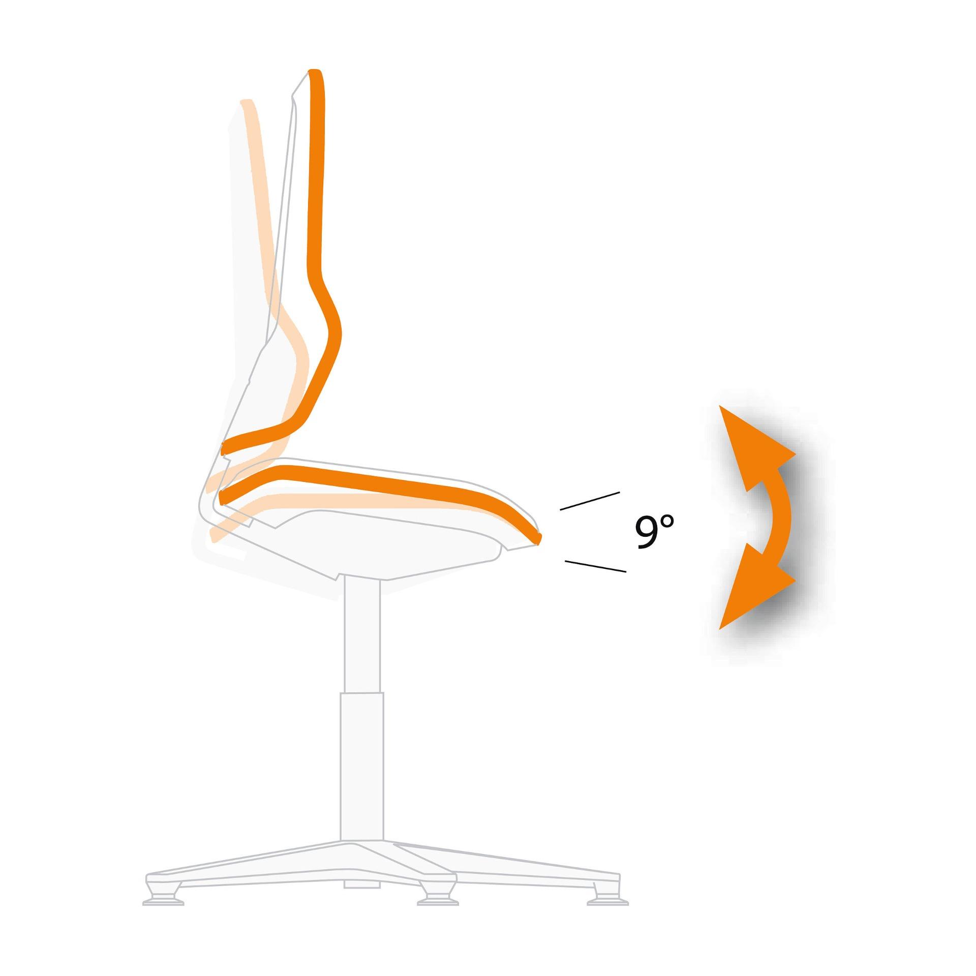 Funktion_Sitzneigung_orange