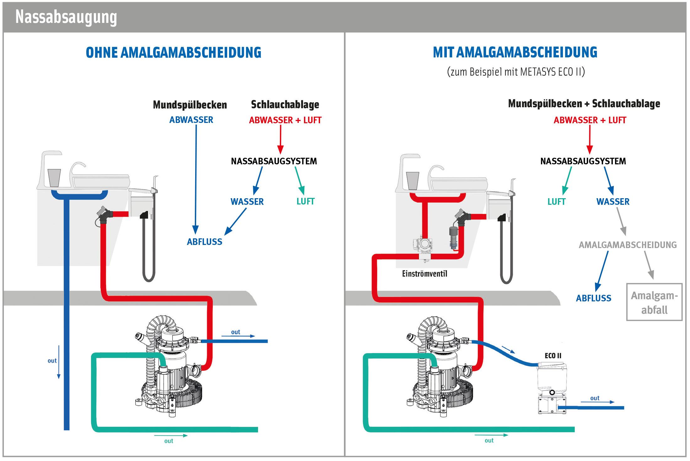 metasys_absaugsysteme_4
